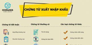 CPN bộ chứng từ XNK đi Thái Lan